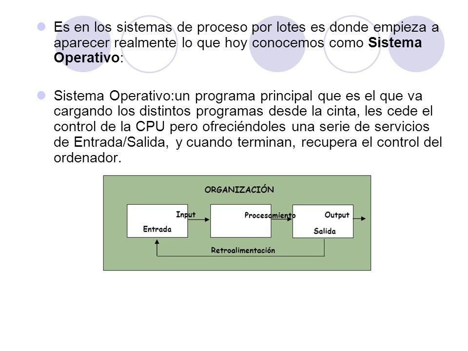 Es en los sistemas de proceso por lotes es donde empieza a aparecer realmente lo que hoy conocemos como Sistema Operativo: