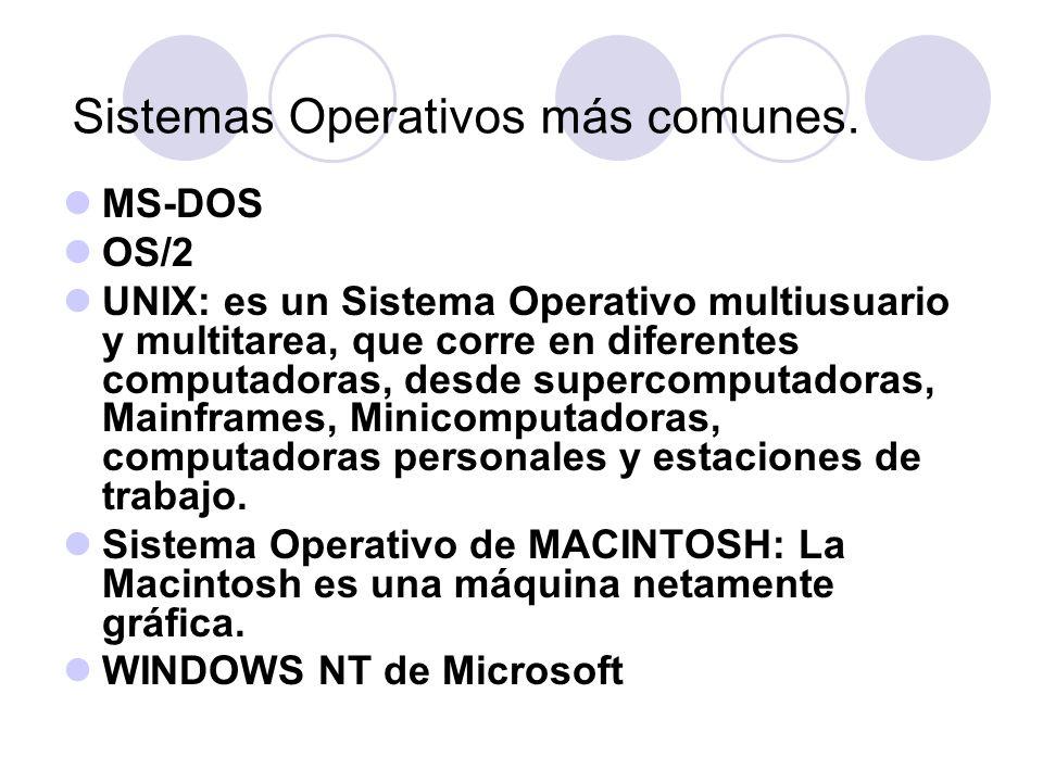 Sistemas Operativos más comunes.