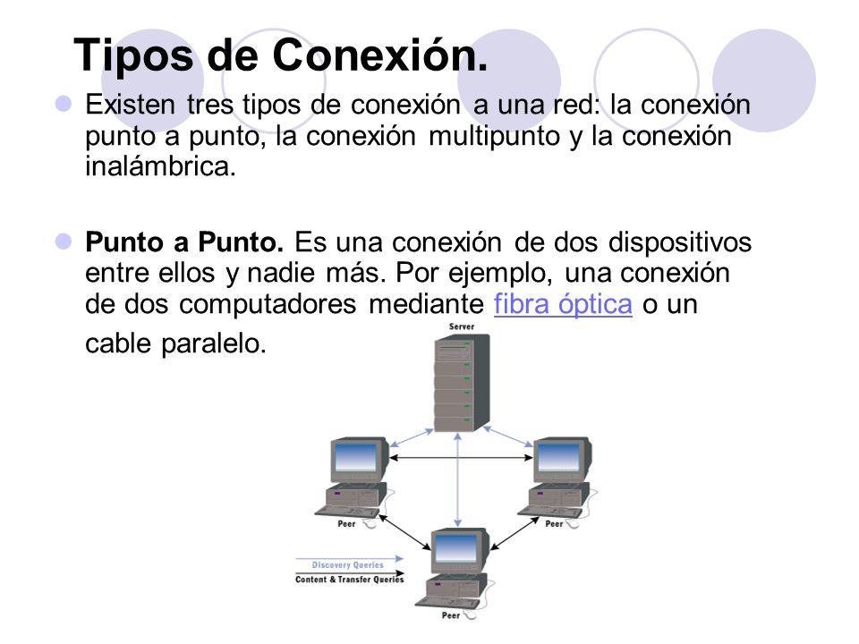 Tipos de Conexión. Existen tres tipos de conexión a una red: la conexión punto a punto, la conexión multipunto y la conexión inalámbrica.
