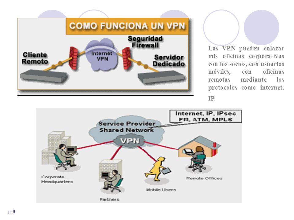 Las VPN pueden enlazar mis oficinas corporativas con los socios, con usuarios móviles, con oficinas remotas mediante los protocolos como internet, IP.