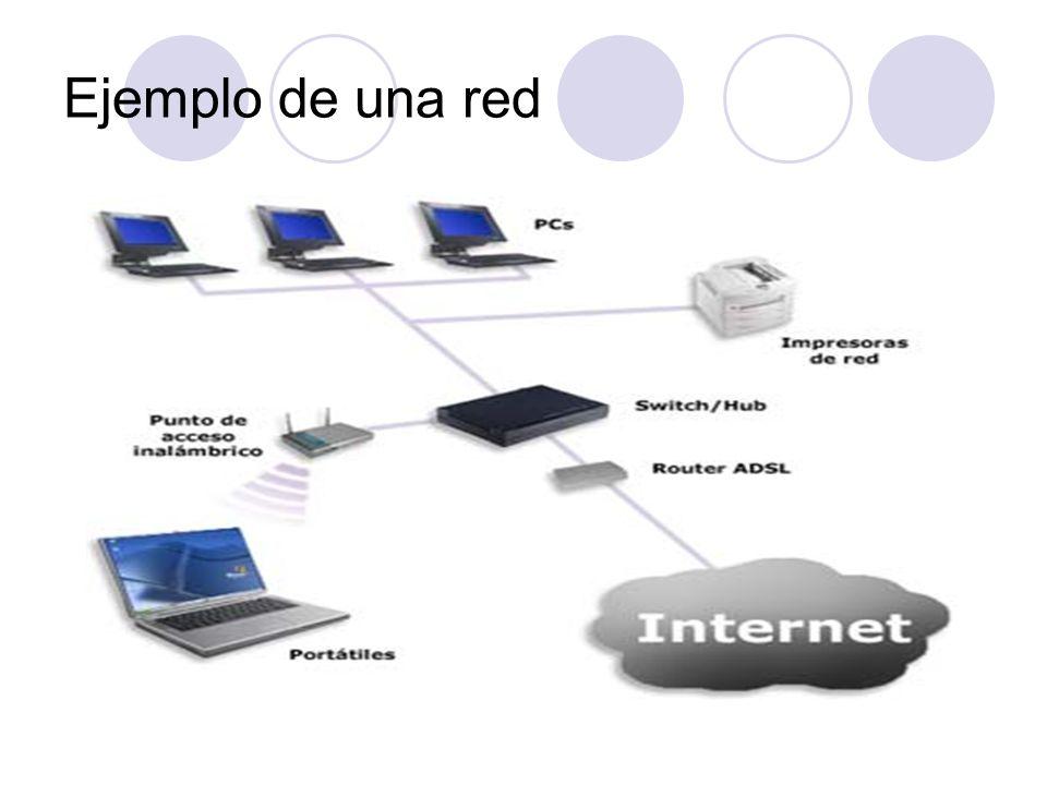 Ejemplo de una red Pg 9 Objective 1.1.10