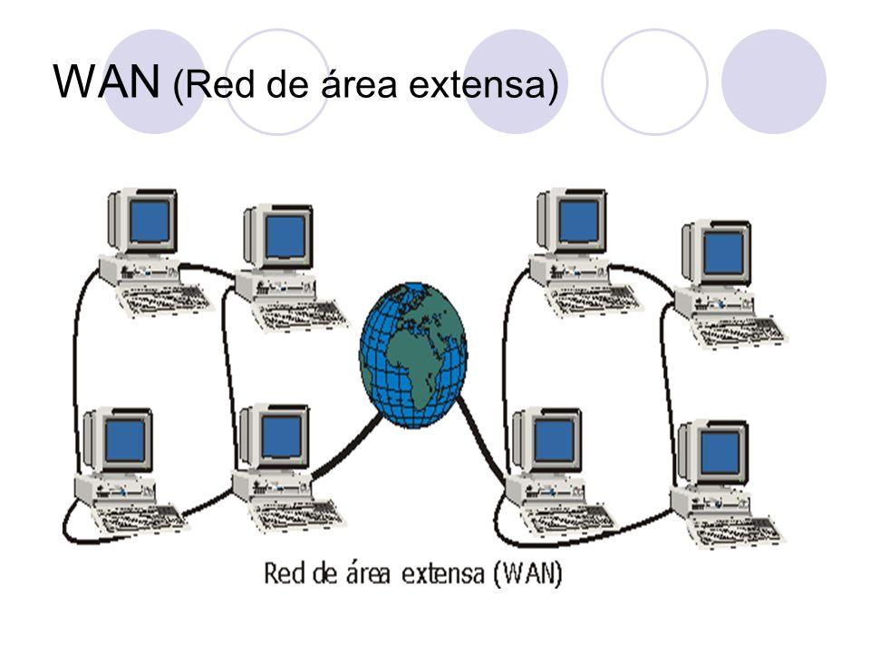 WAN (Red de área extensa)