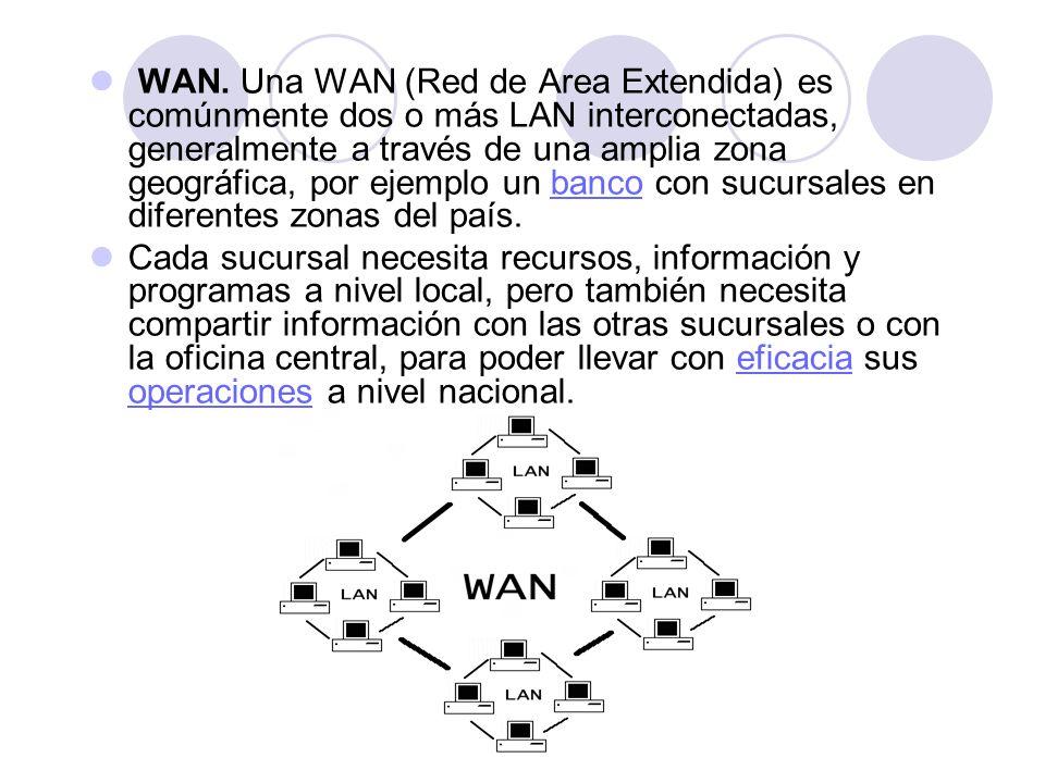 WAN. Una WAN (Red de Area Extendida) es comúnmente dos o más LAN interconectadas, generalmente a través de una amplia zona geográfica, por ejemplo un banco con sucursales en diferentes zonas del país.
