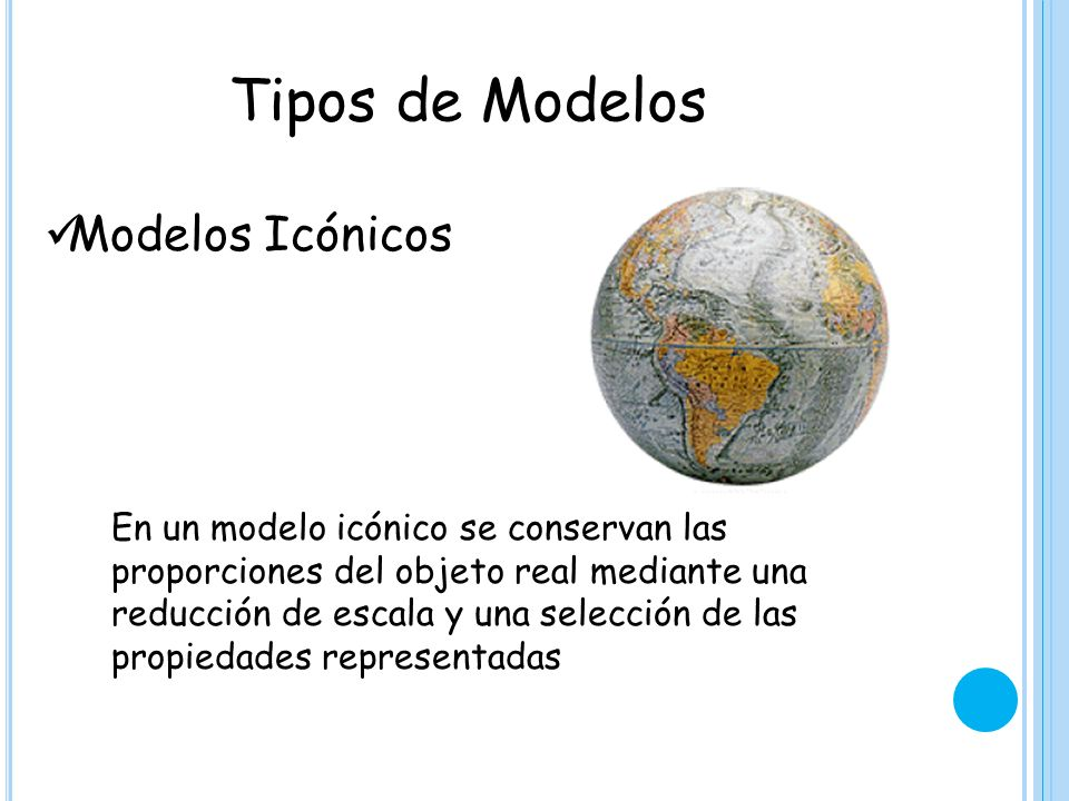 Tipos de Modelos Modelos Icónicos