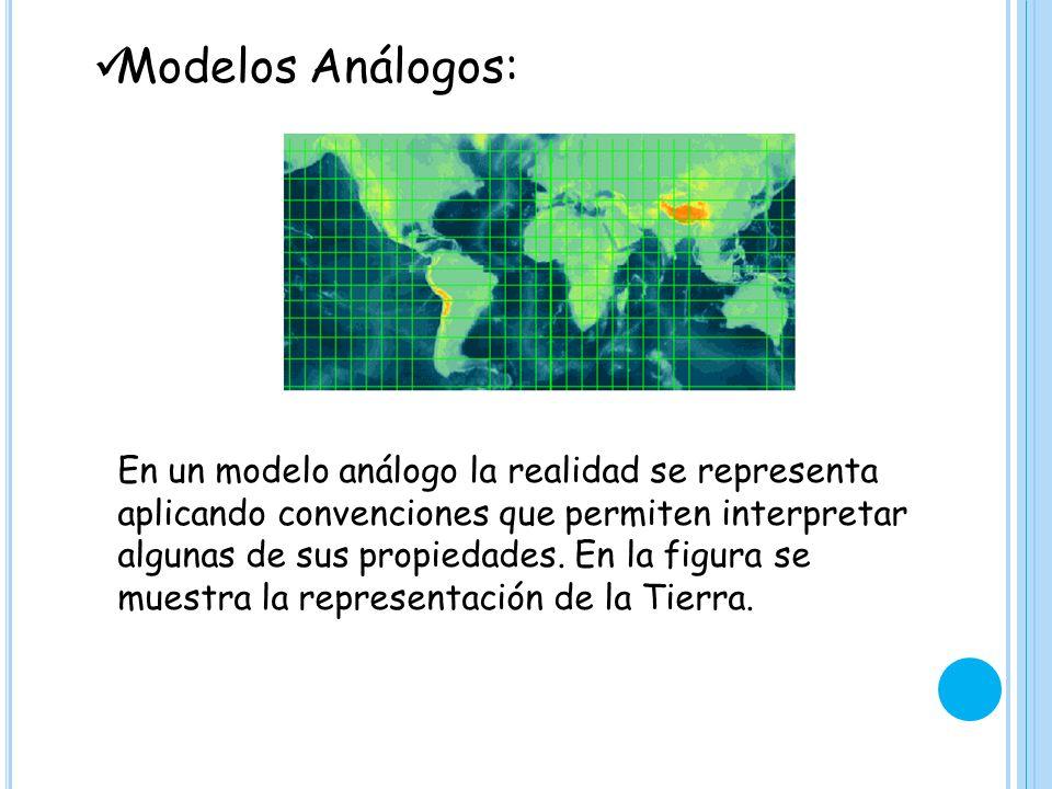Modelos Análogos: