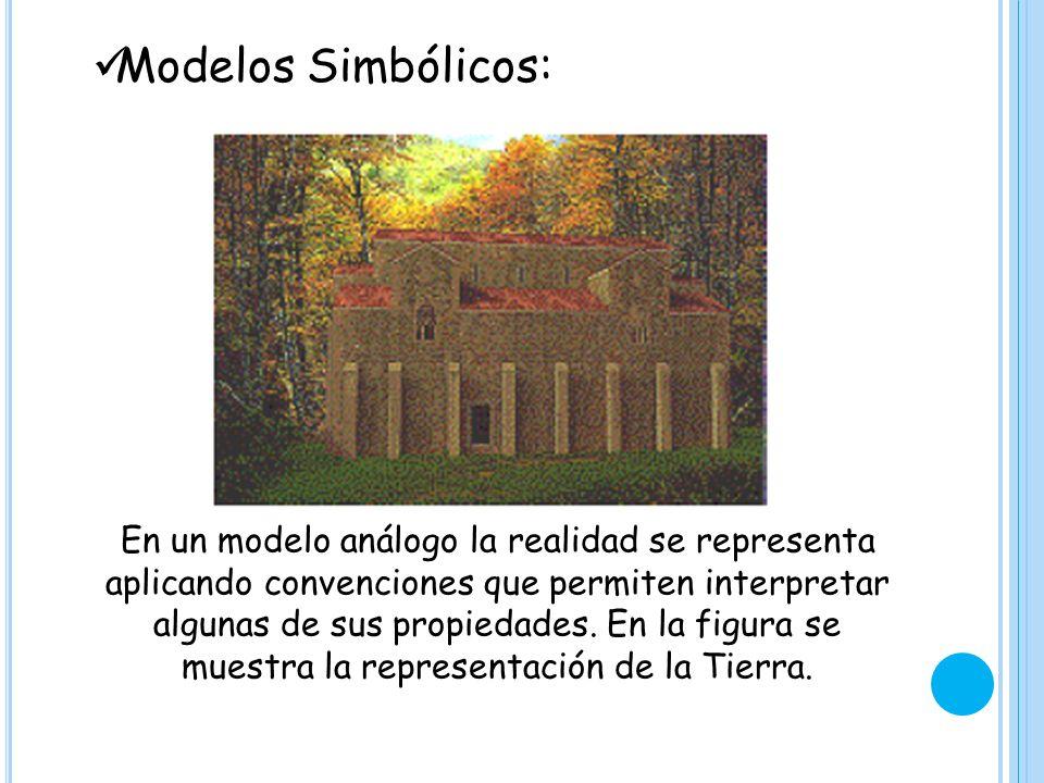 Modelos Simbólicos: