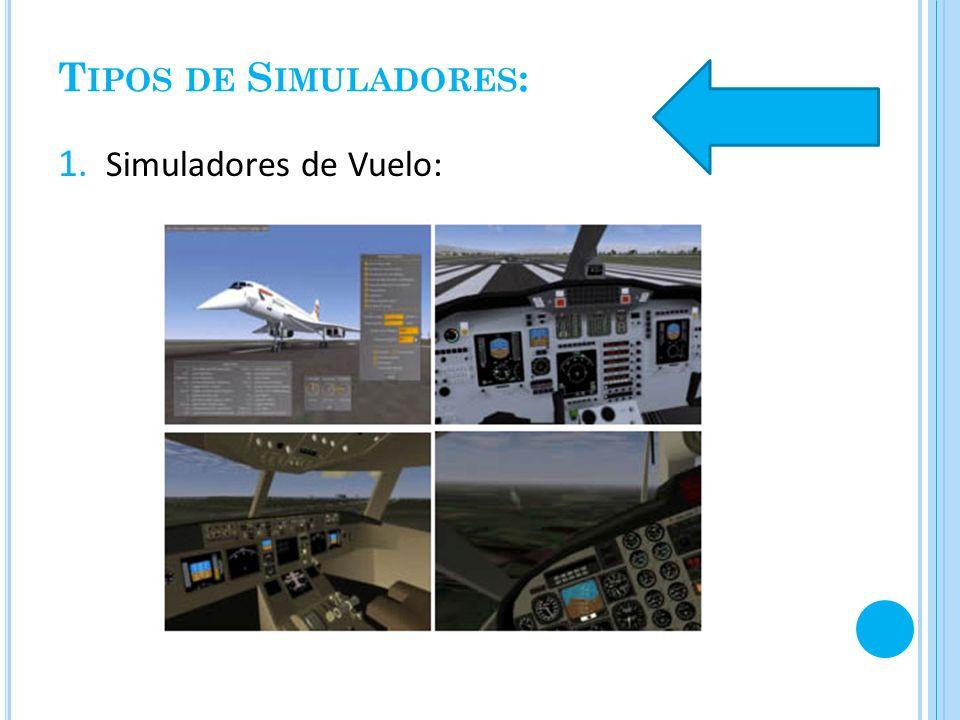 Tipos de Simuladores: Simuladores de Vuelo: