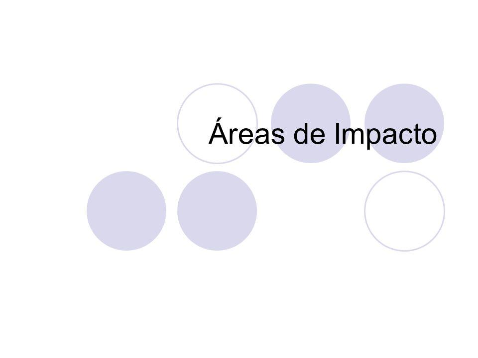 Áreas de Impacto
