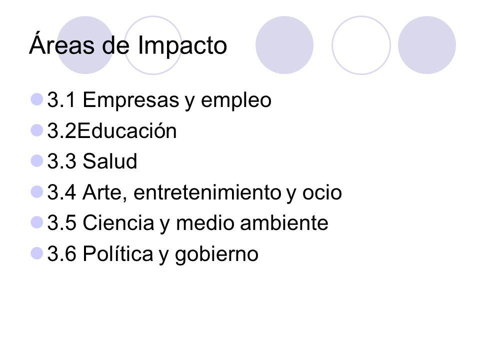 Áreas de Impacto 3.1 Empresas y empleo 3.2Educación 3.3 Salud