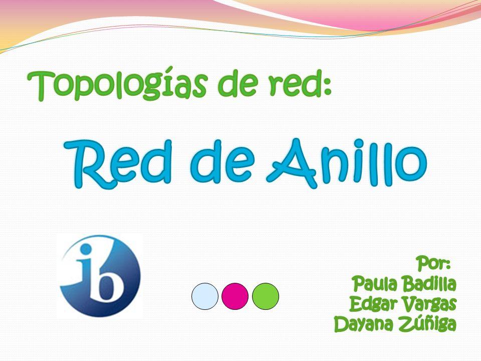 Red de Anillo Topologías de red: Por: Paula Badilla Edgar Vargas