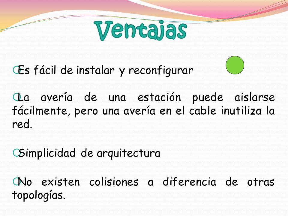 Ventajas Es fácil de instalar y reconfigurar