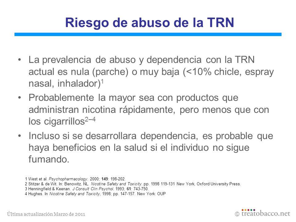 Riesgo de abuso de la TRN