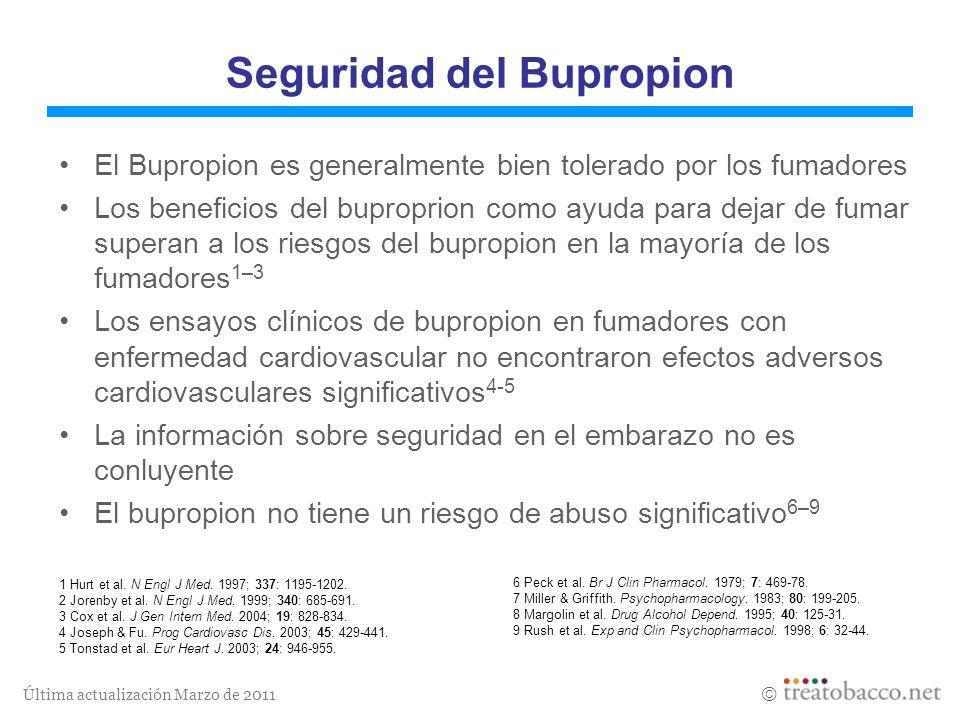 Seguridad del Bupropion