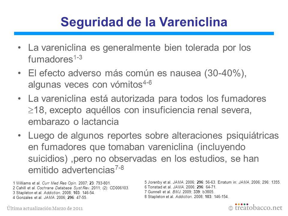 Seguridad de la Vareniclina