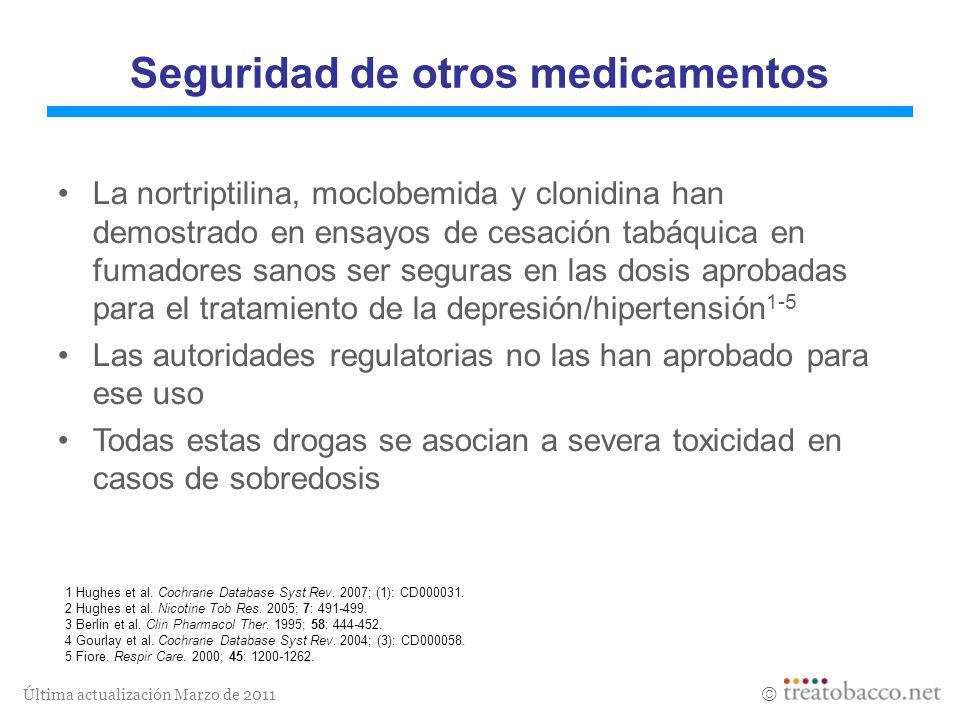 Seguridad de otros medicamentos
