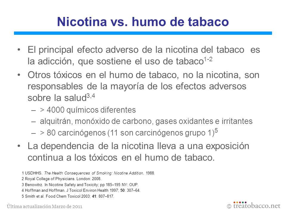 Nicotina vs. humo de tabaco