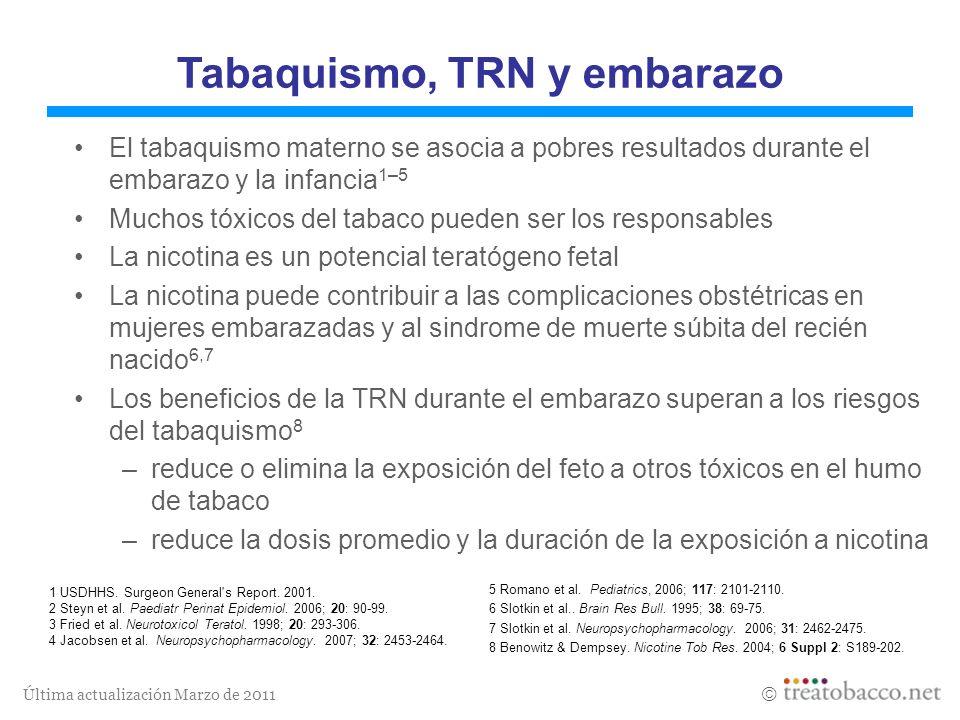 Tabaquismo, TRN y embarazo