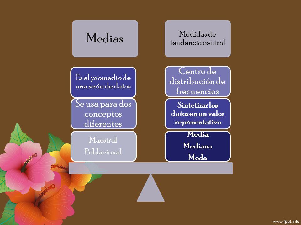 Sintetizar los datos en un valor representativo