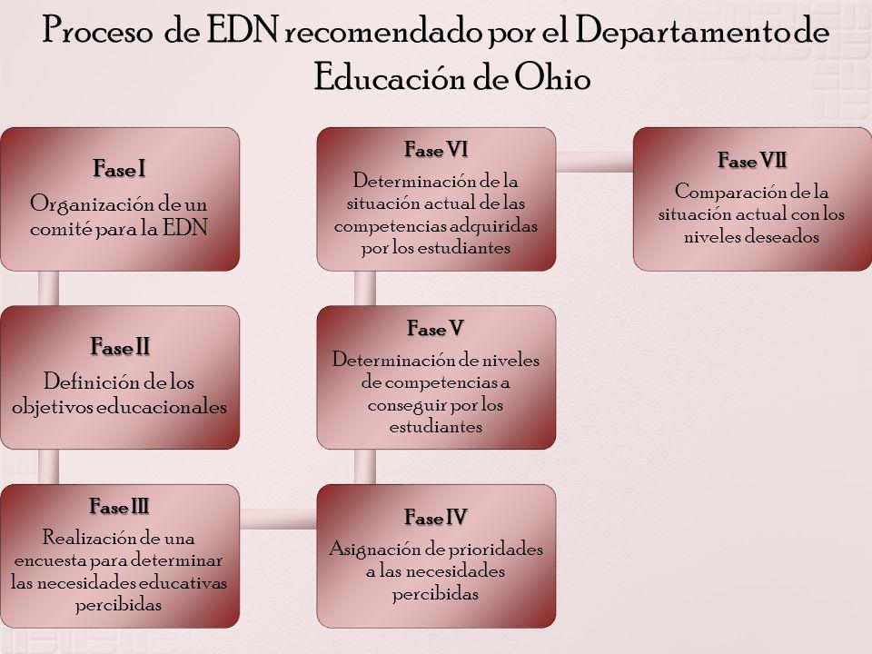 Proceso de EDN recomendado por el Departamento de Educación de Ohio