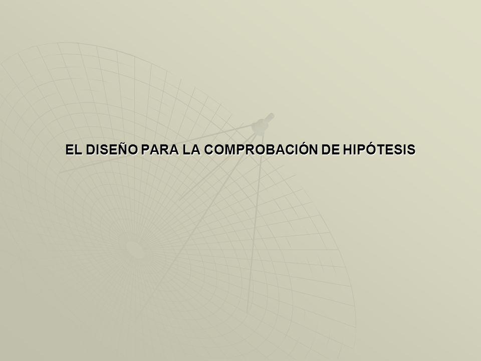 EL DISEÑO PARA LA COMPROBACIÓN DE HIPÓTESIS