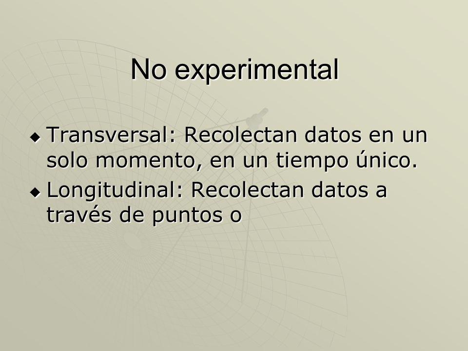 No experimental Transversal: Recolectan datos en un solo momento, en un tiempo único.