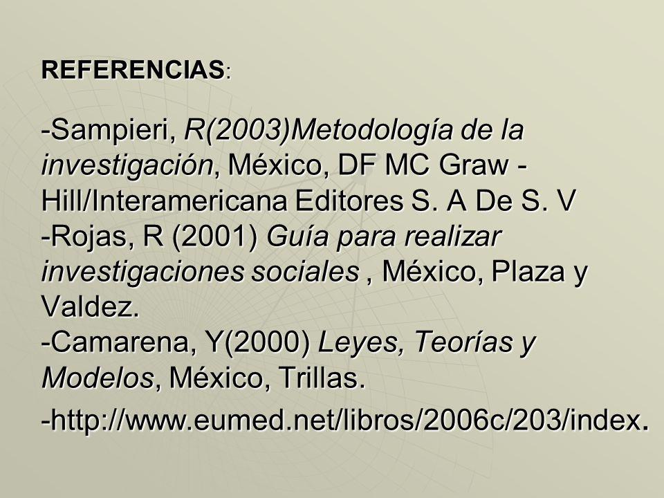 REFERENCIAS: -Sampieri, R(2003)Metodología de la investigación, México, DF MC Graw -Hill/Interamericana Editores S.