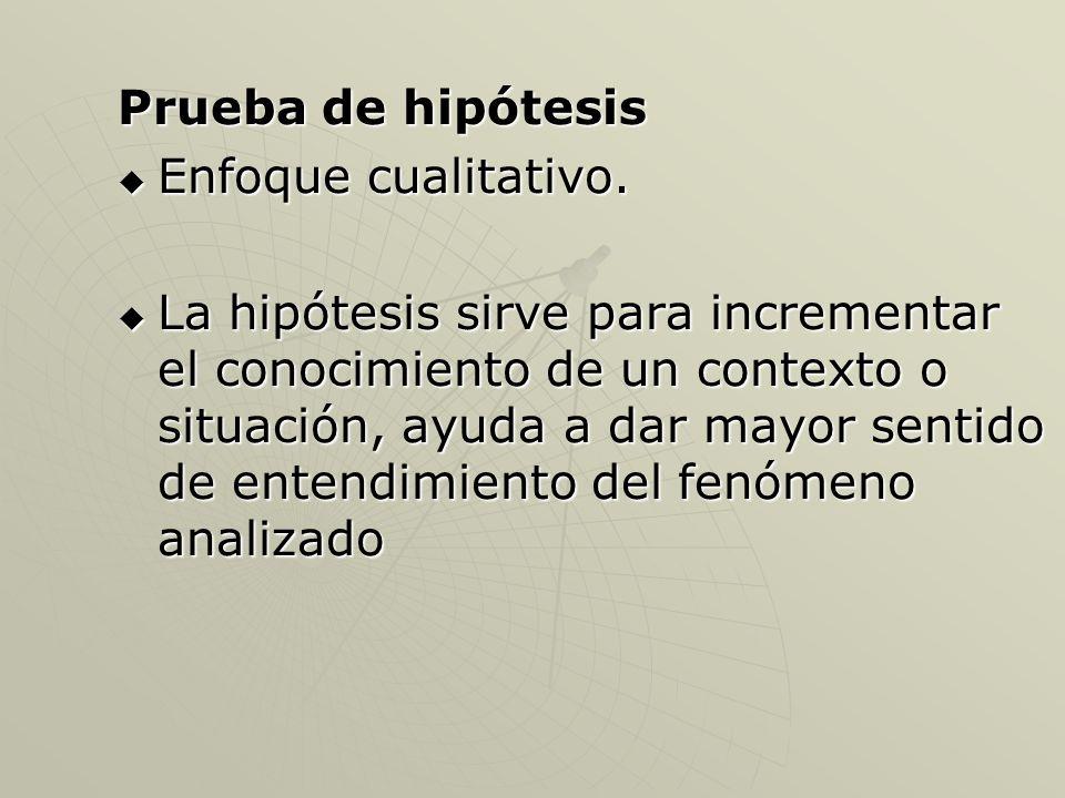 Prueba de hipótesis Enfoque cualitativo.