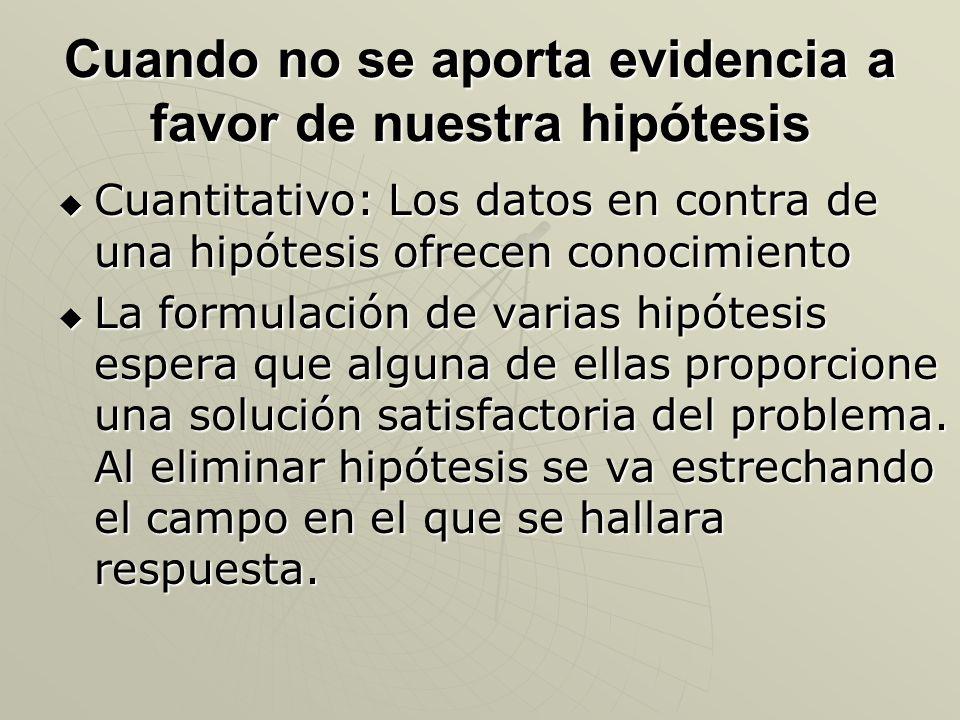 Cuando no se aporta evidencia a favor de nuestra hipótesis