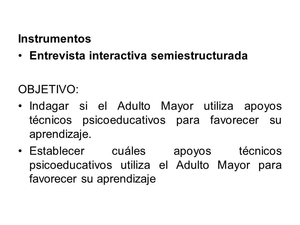 Instrumentos Entrevista interactiva semiestructurada. OBJETIVO: