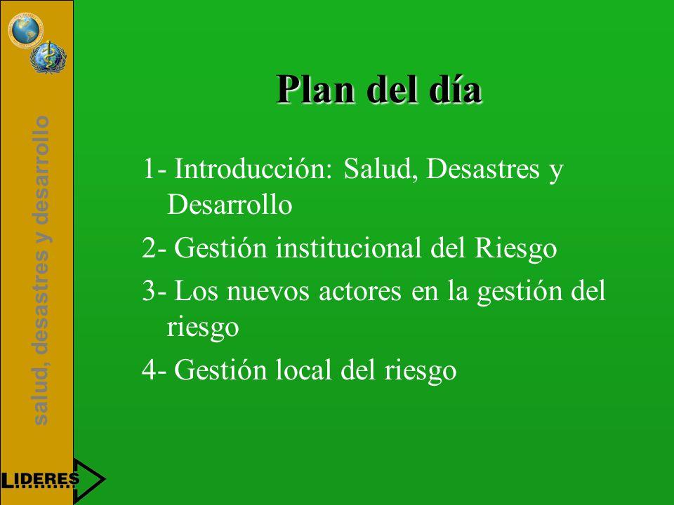 Plan del día 1- Introducción: Salud, Desastres y Desarrollo