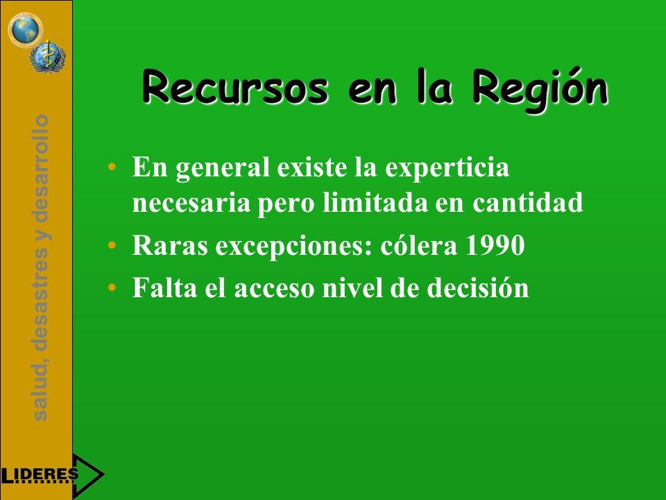 Recursos en la Región En general existe la experticia necesaria pero limitada en cantidad. Raras excepciones: cólera 1990.
