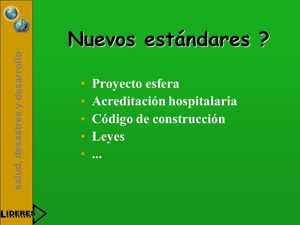 Nuevos estándares Proyecto esfera Acreditación hospitalaria