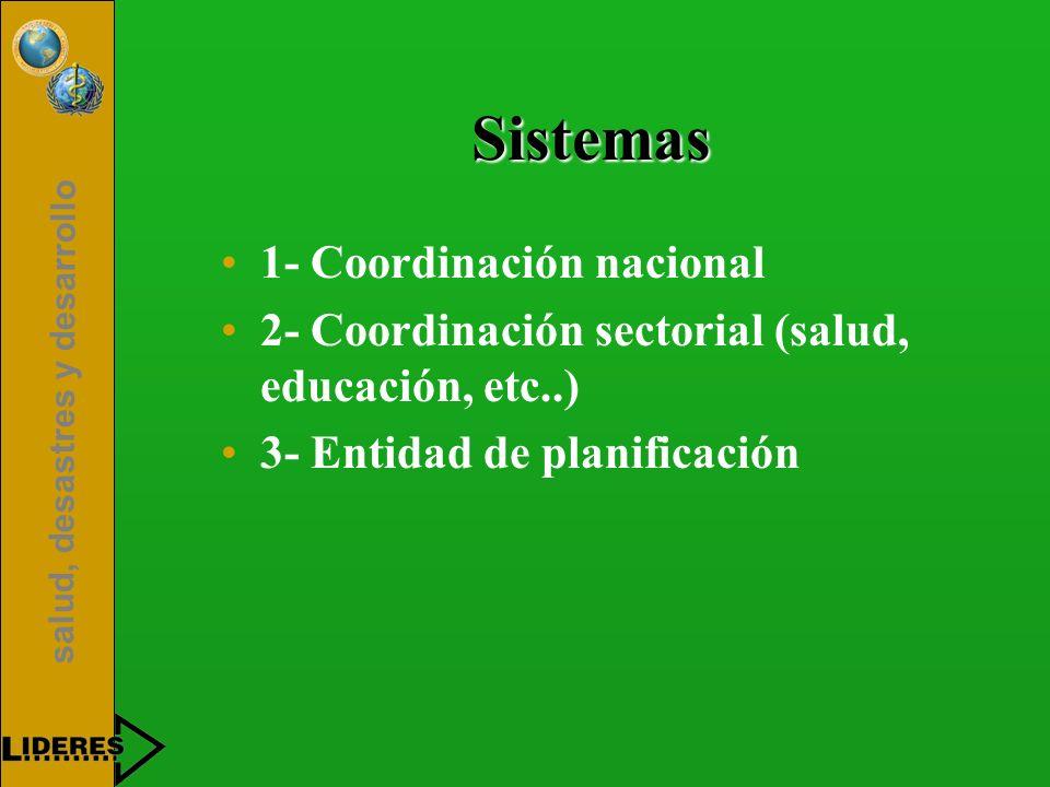 Sistemas 1- Coordinación nacional
