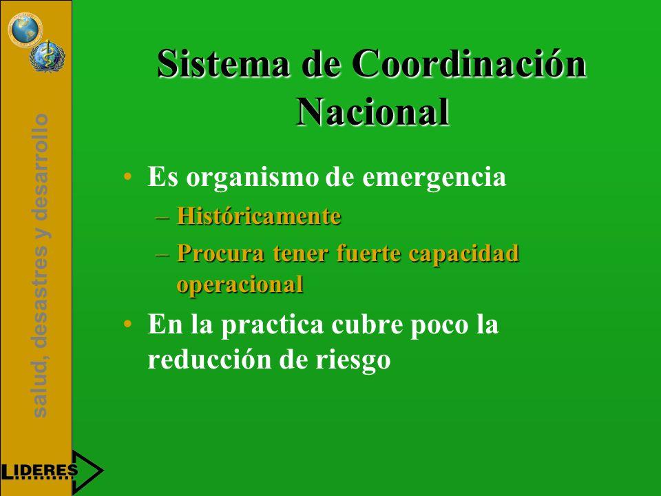 Sistema de Coordinación Nacional