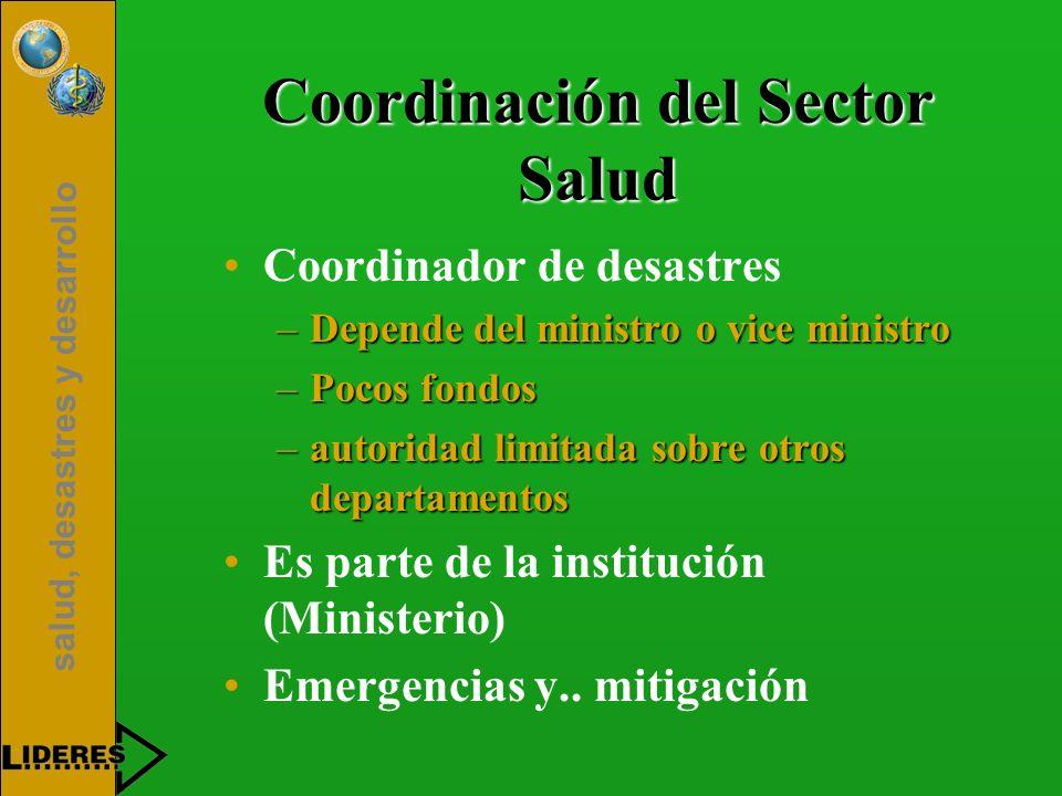 Coordinación del Sector Salud