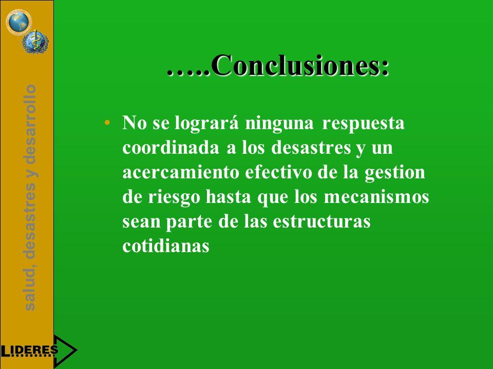…..Conclusiones: