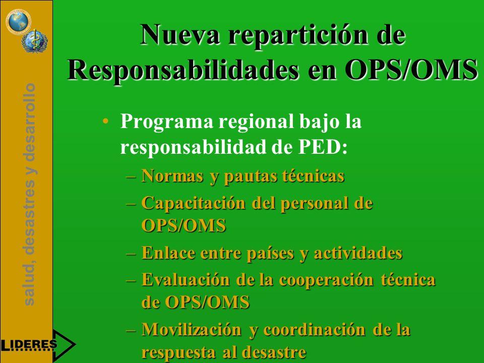 Nueva repartición de Responsabilidades en OPS/OMS