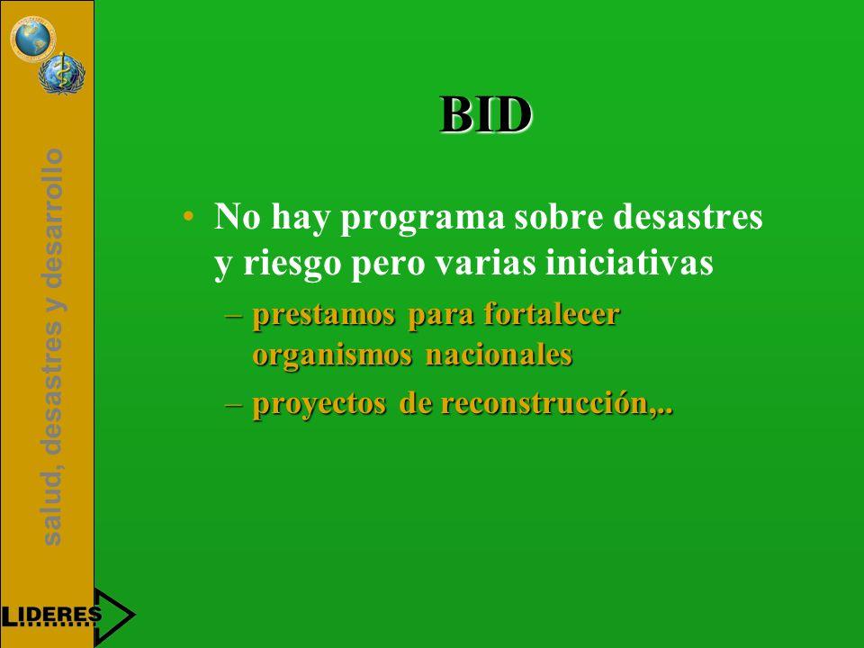 BID No hay programa sobre desastres y riesgo pero varias iniciativas