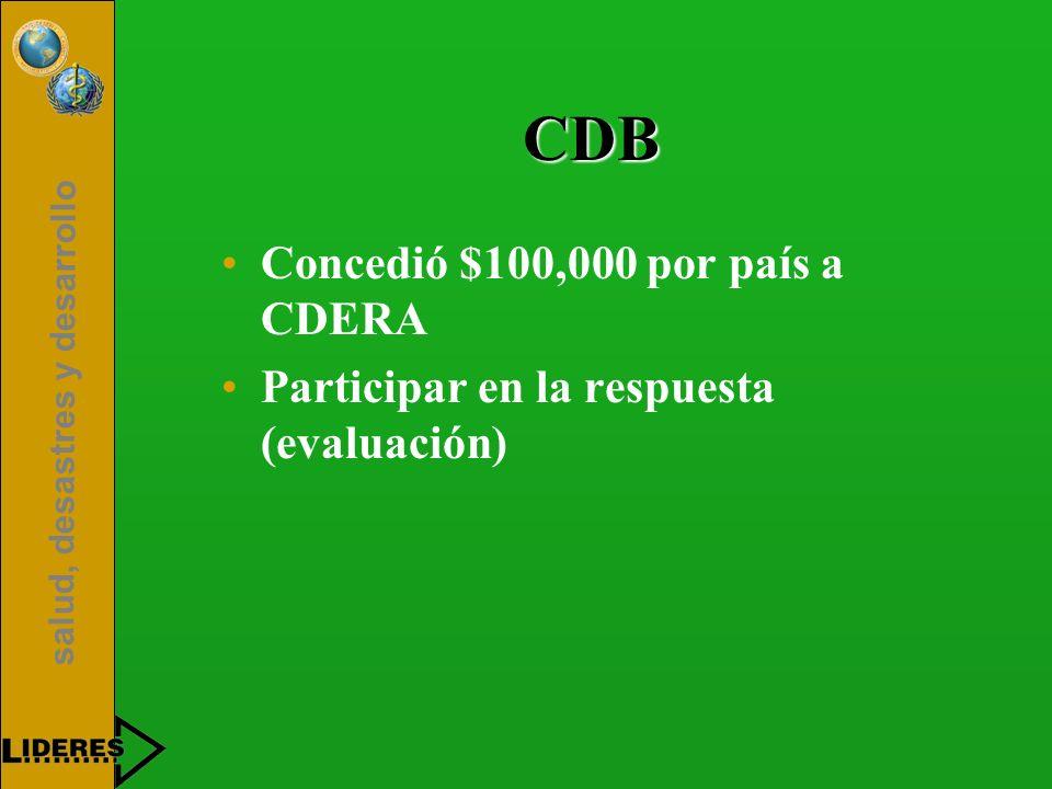CDB Concedió $100,000 por país a CDERA