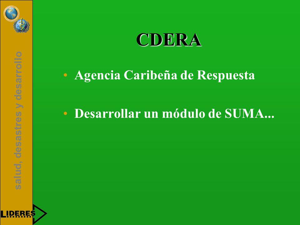 CDERA Agencia Caribeña de Respuesta Desarrollar un módulo de SUMA...