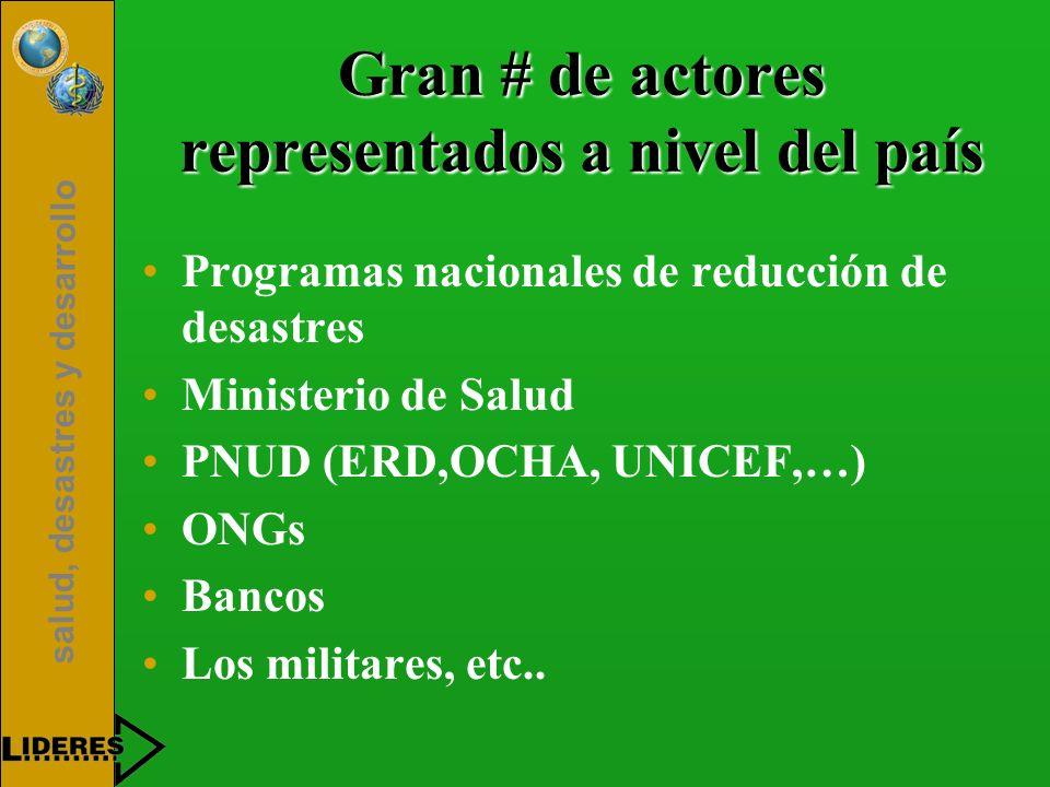 Gran # de actores representados a nivel del país