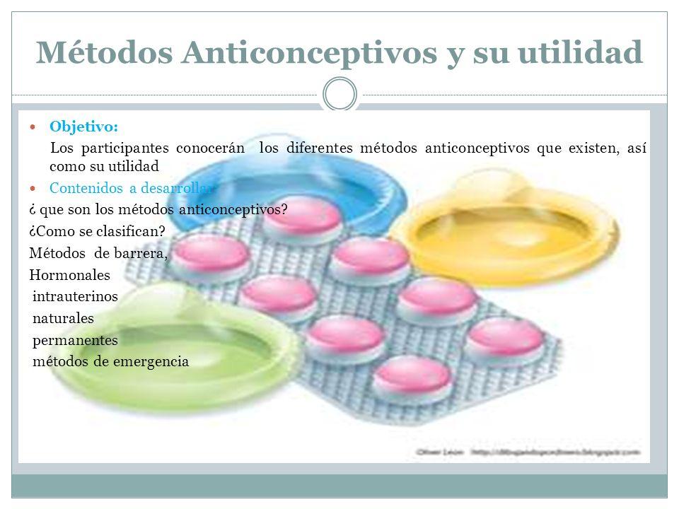 Métodos Anticonceptivos y su utilidad