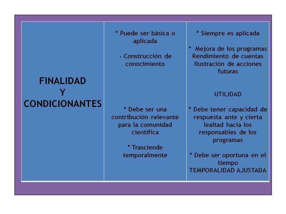 FINALIDAD Y CONDICIONANTES