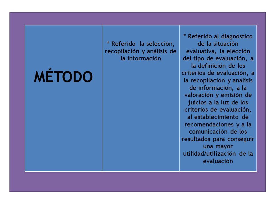 * Referido la selección, recopilación y análisis de la información
