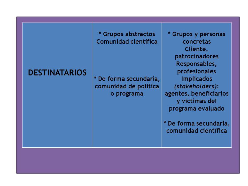 DESTINATARIOS * Grupos abstractos Comunidad científica