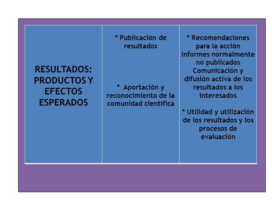RESULTADOS: PRODUCTOS Y EFECTOS ESPERADOS