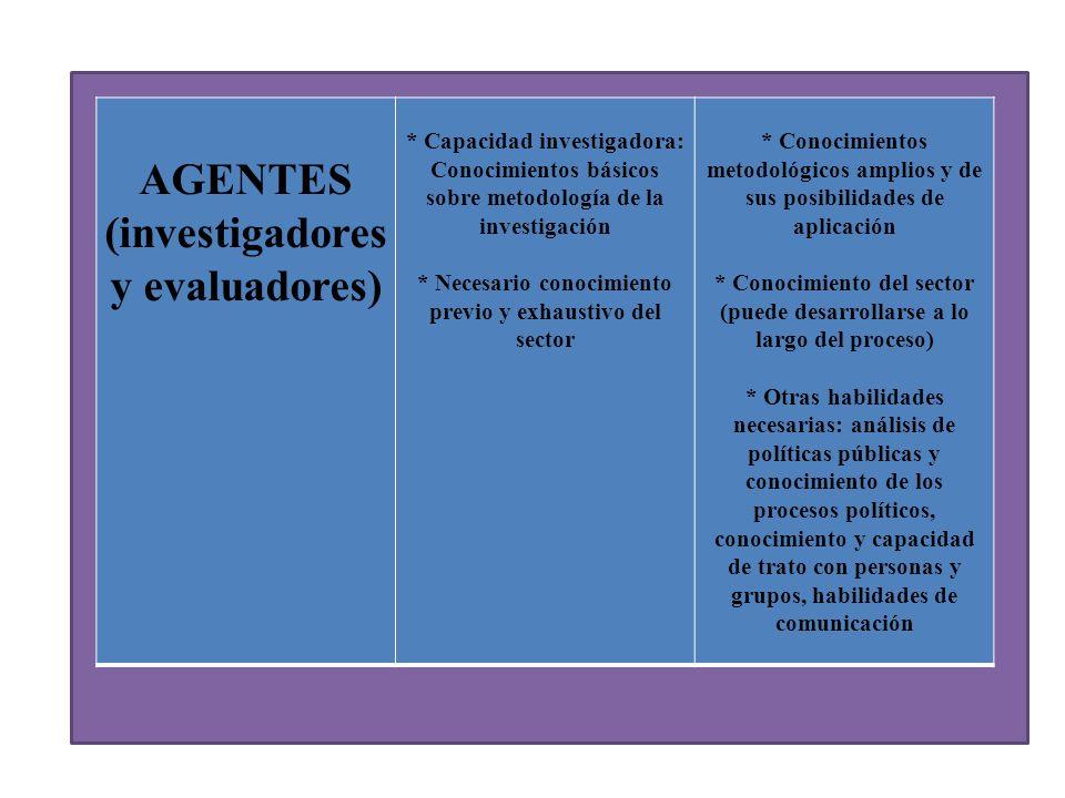 AGENTES (investigadores y evaluadores)