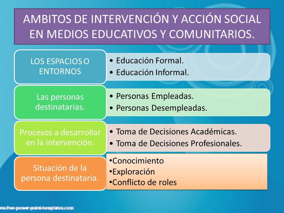 AMBITOS DE INTERVENCIÓN Y ACCIÓN SOCIAL EN MEDIOS EDUCATIVOS Y COMUNITARIOS.