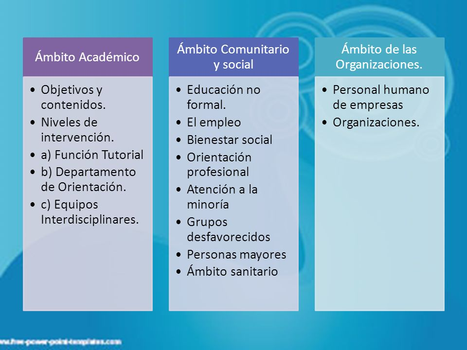 Objetivos y contenidos. Niveles de intervención. a) Función Tutorial
