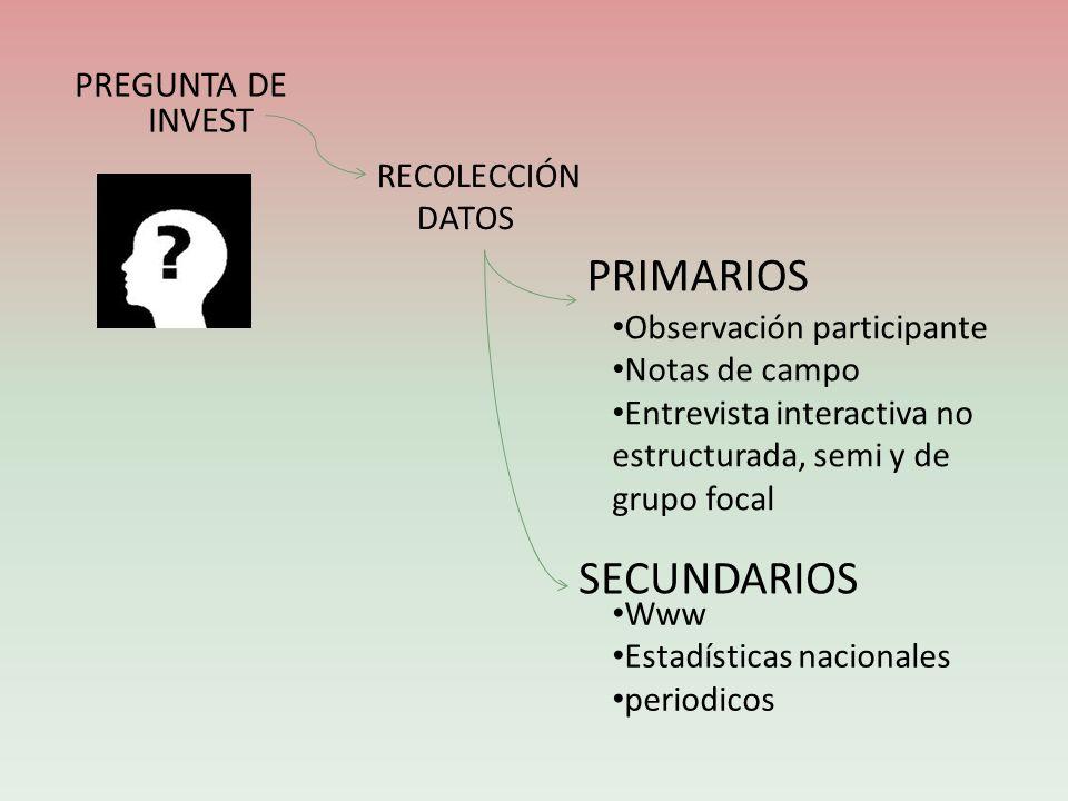 PRIMARIOS SECUNDARIOS PREGUNTA DE INVEST RECOLECCIÓN DATOS